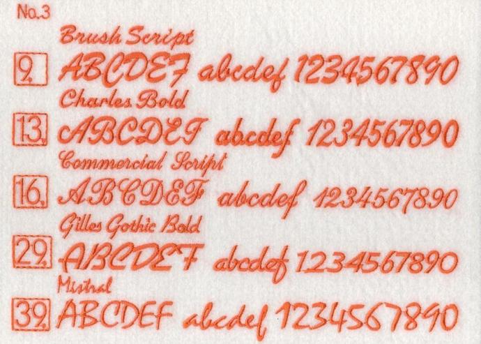 多彩な英数字フォント